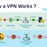 Private Network Works